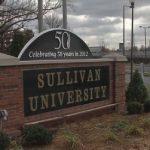 Sullivan University: ĐH tư thục lớn nhất bang Kentucky