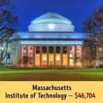 Du học tại các trường nổi tiếng trên thế giới cần chuẩn bị bao nhiêu tiền?