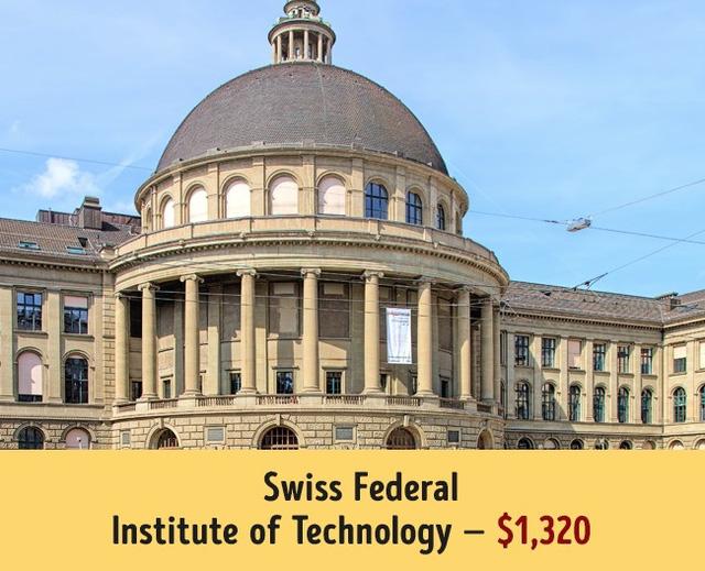 Học viện công nghệ Thuỵ Sĩ có mức học phí khá dễ chịu, chỉ trung bình 1.320$ mỗi năm.