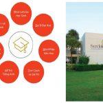 Amerigo Boca Ration – St John Paul II Academy : 100% cơ hội vào các trường Đại học